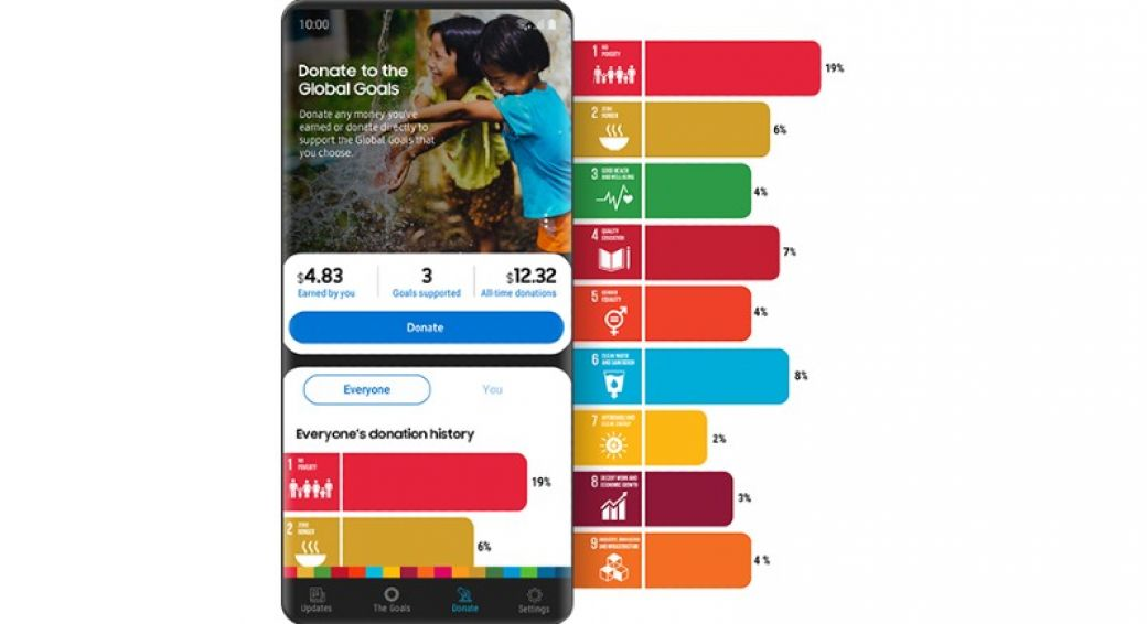 Impressie van de Global Goals app